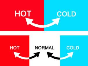 What is thermal shock What is the thermal shock chamber