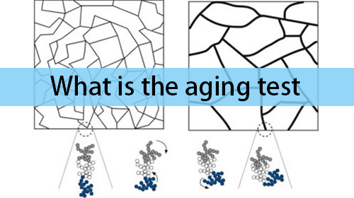 what is the aging test