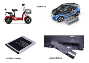 The wide application of lithium battery in life
