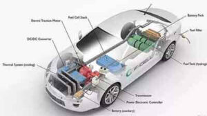 3-Questions-About-the-Battery-of-Electrical-Vehicles